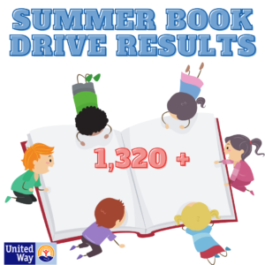 Final Book Drive Results